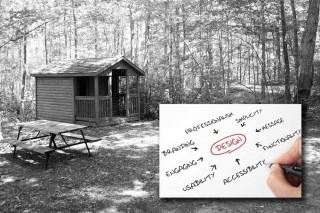 8 Important Elements of a Campground Website